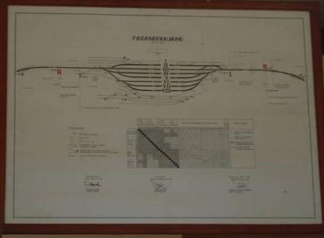 Jalur rel kereta api saat kereta masih aktif beroperasi