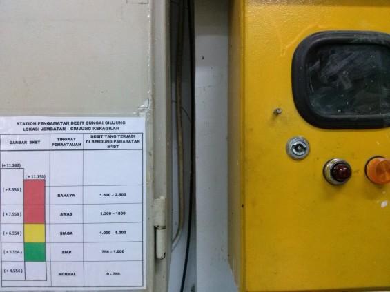 Informasi Batas Debit Air, di Kantor Pengendalian Sungai Ciujung-Pamarayan.